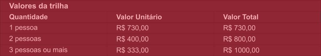 tabela_valores_poço_encantado